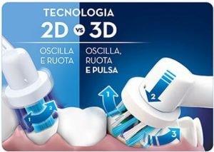 oral-b-tecnologia-2d-vs-3d